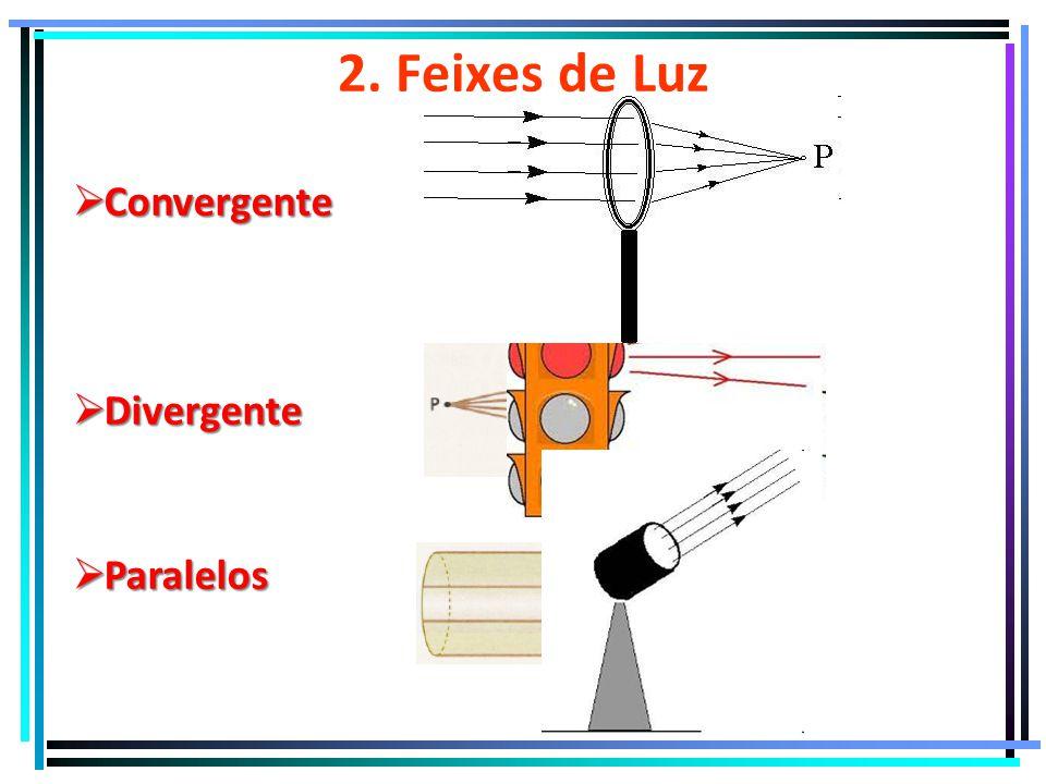 2. Feixes de Luz Convergente Divergente Paralelos