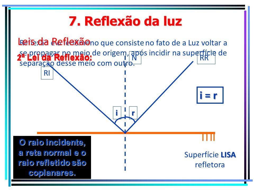 O raio incidente, a reta normal e o raio refletido são coplanares.