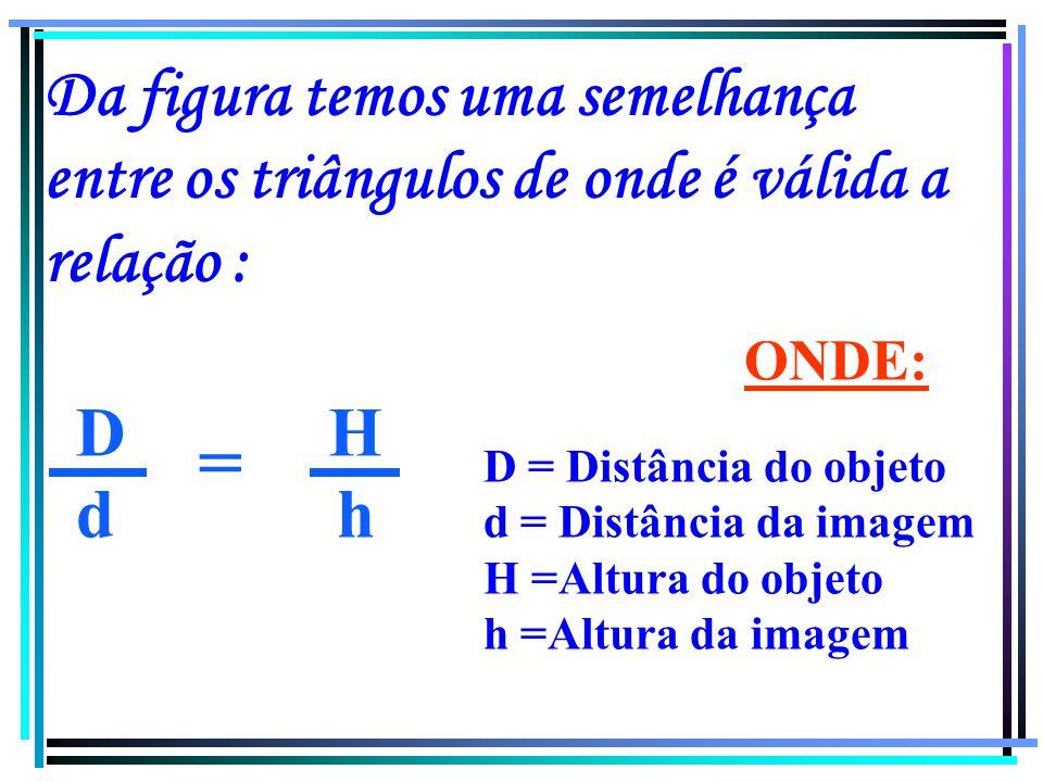 Da figura temos uma semelhança entre os triângulos de onde é válida a relação :