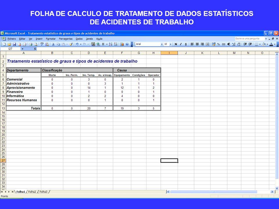 FOLHA DE CALCULO DE TRATAMENTO DE DADOS ESTATÍSTICOS DE ACIDENTES DE TRABALHO