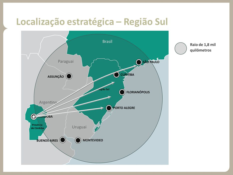 Localização estratégica – Região Sul