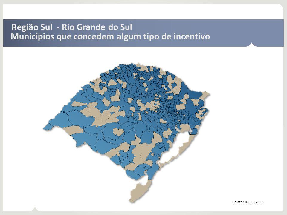 Região Sul - Rio Grande do Sul