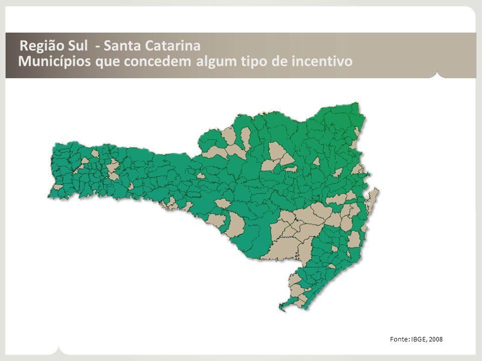 Região Sul - Santa Catarina