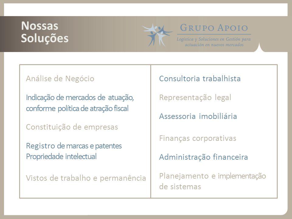 Nossas Soluções Análise de Negócio Consultoria trabalhista