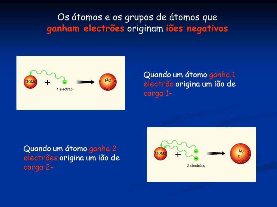 Os átomos e os grupos de átomos que ganham electrões originam iões negativos