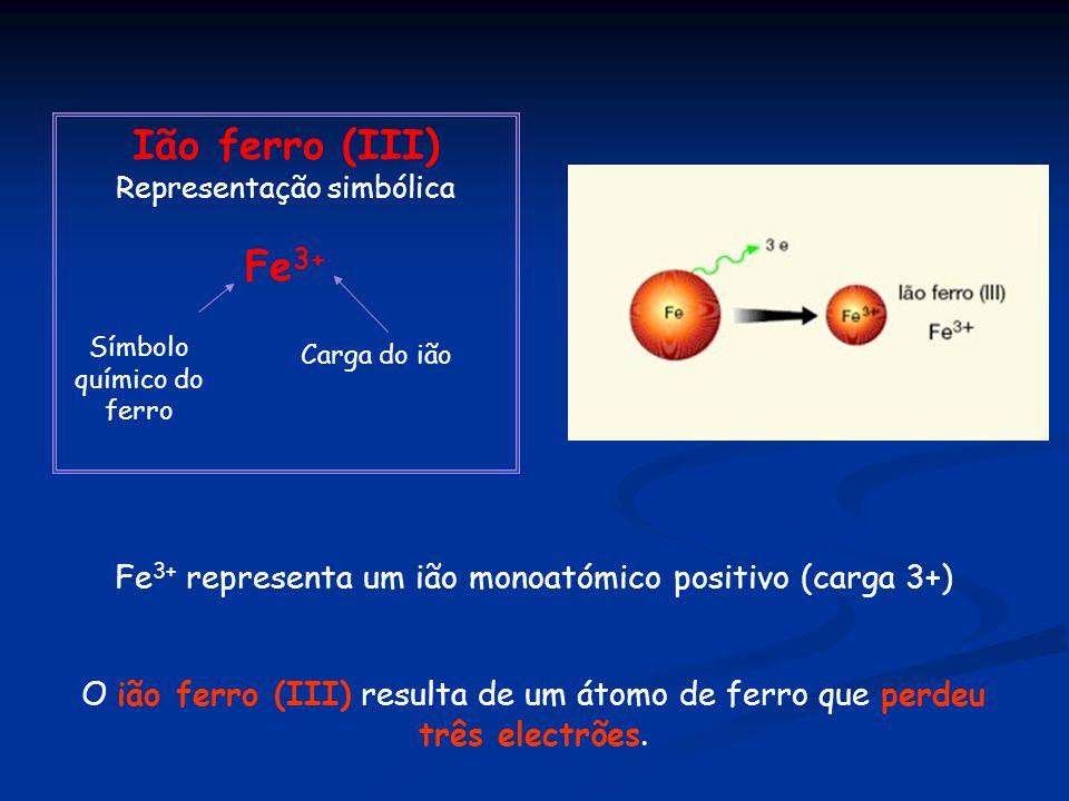 Ião ferro (III) Representação simbólica. Fe3+ Símbolo químico do ferro. Carga do ião. Fe3+ representa um ião monoatómico positivo (carga 3+)
