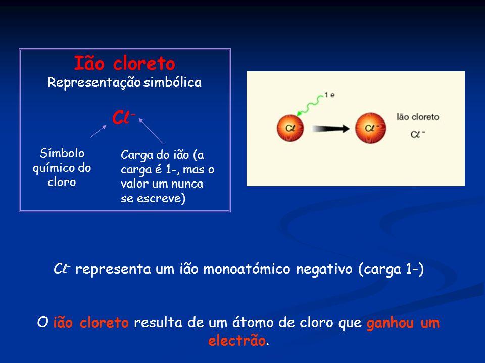 Ião cloreto Cl- Cl- representa um ião monoatómico negativo (carga 1-)