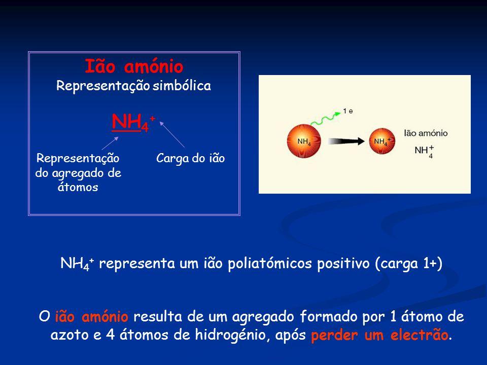 Ião amónio Representação simbólica. NH4+ Representação do agregado de átomos. Carga do ião.