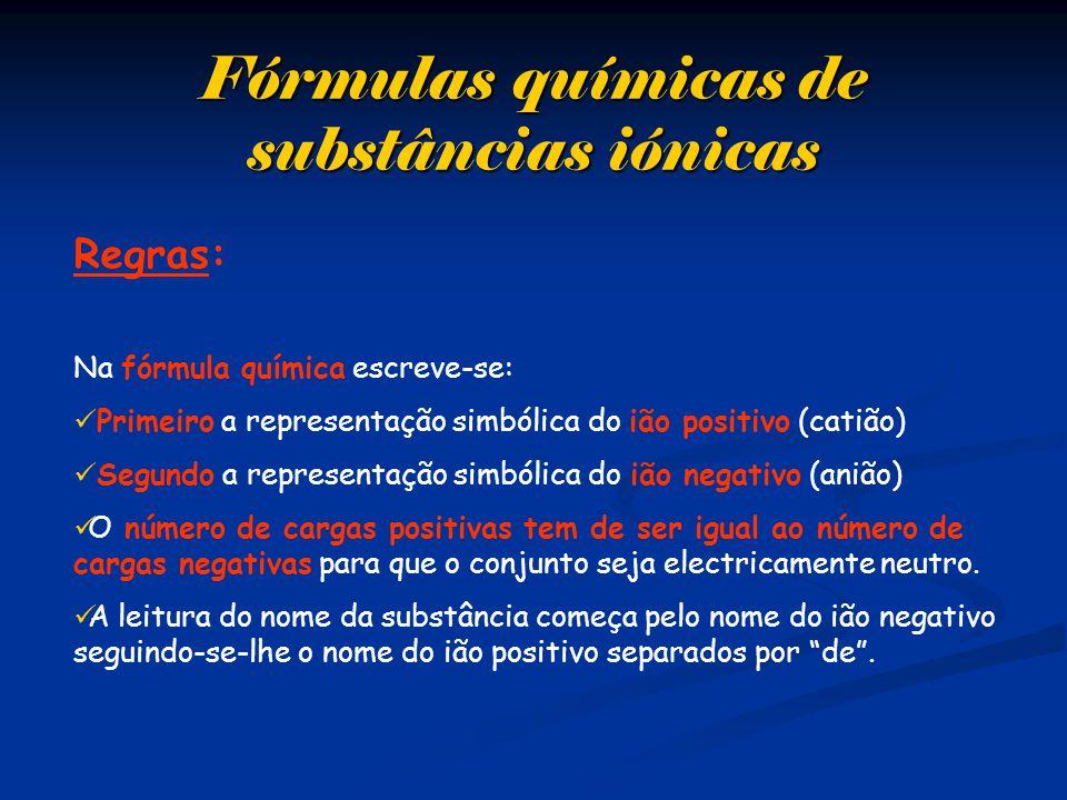 Fórmulas químicas de substâncias iónicas