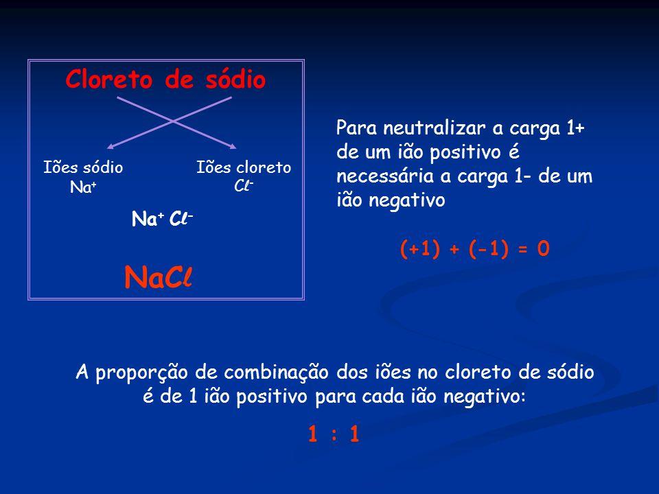 Cloreto de sódio Para neutralizar a carga 1+ de um ião positivo é necessária a carga 1- de um ião negativo.