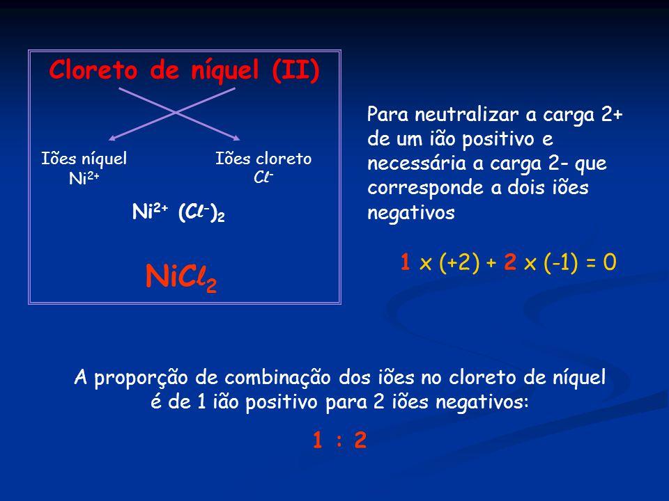 NiCl2 Cloreto de níquel (II) 1 x (+2) + 2 x (-1) = 0 1 : 2