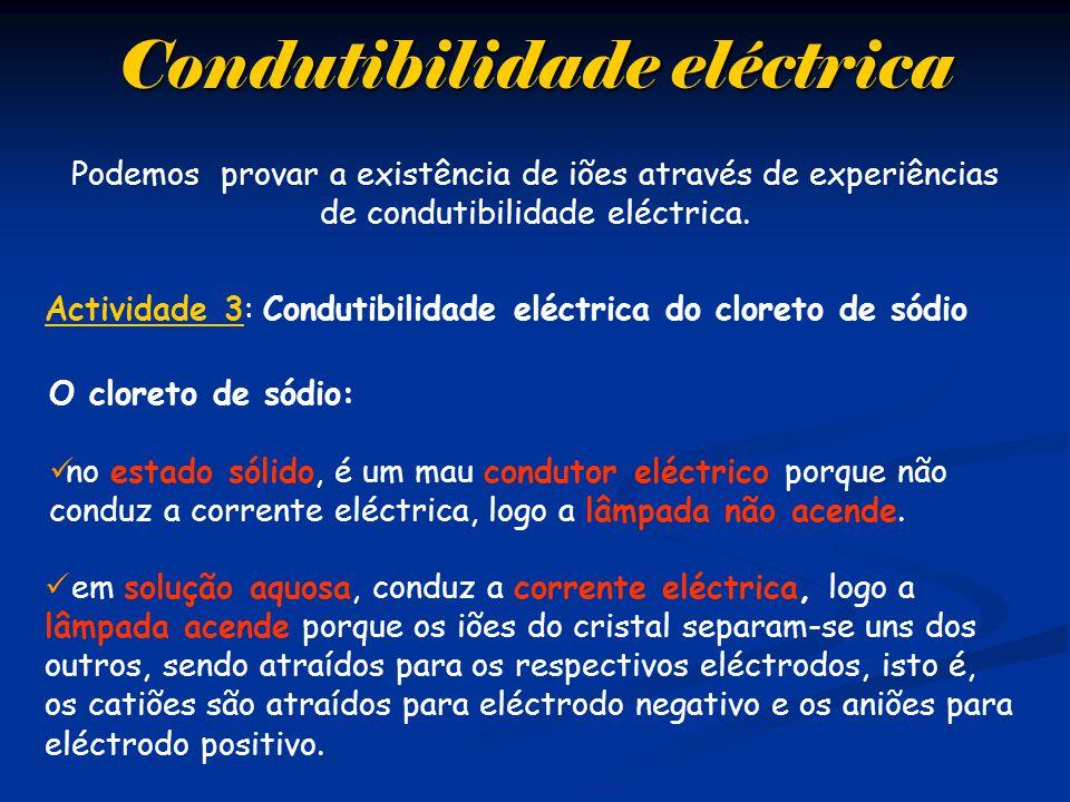Condutibilidade eléctrica