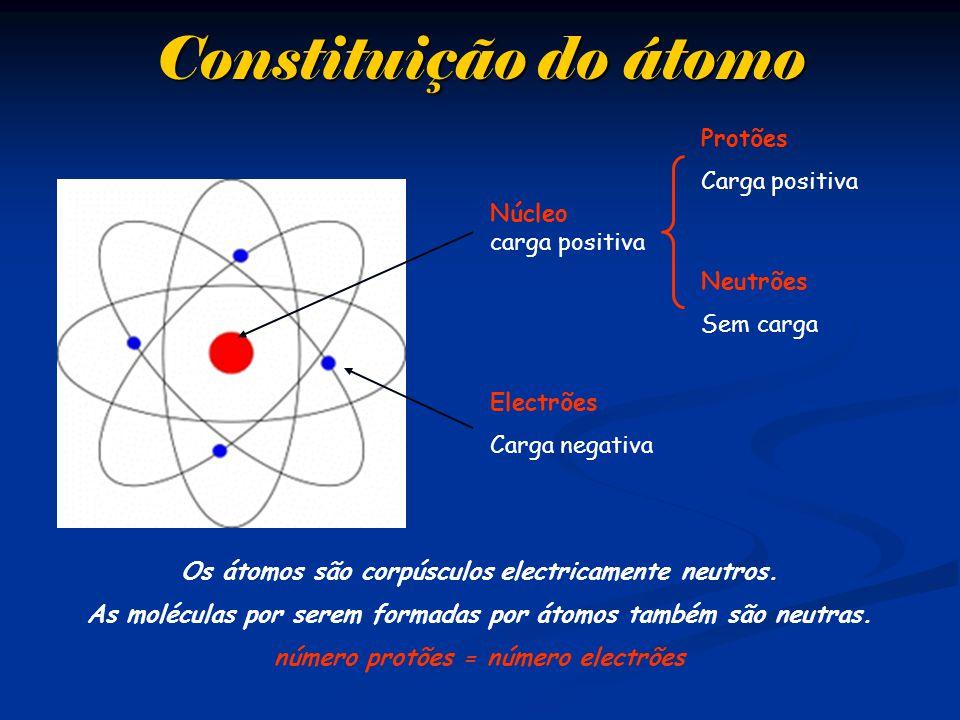 Constituição do átomo Protões Carga positiva Núcleo carga positiva