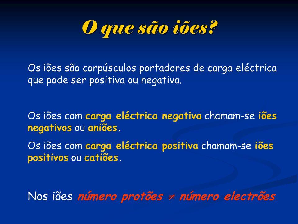 O que são iões Nos iões número protões  número electrões