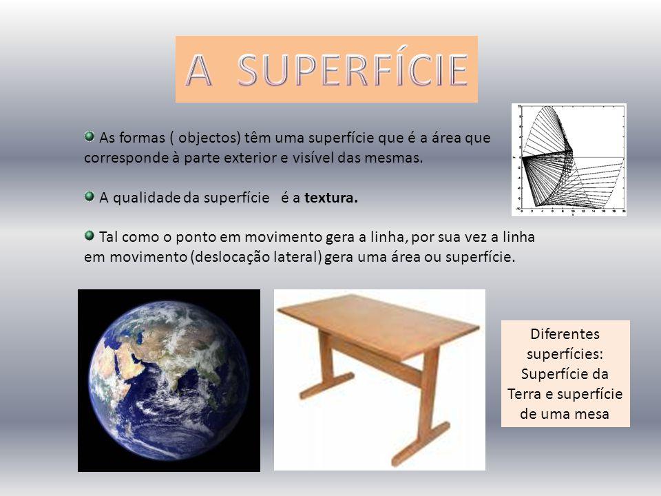 Diferentes superfícies: Superfície da Terra e superfície de uma mesa