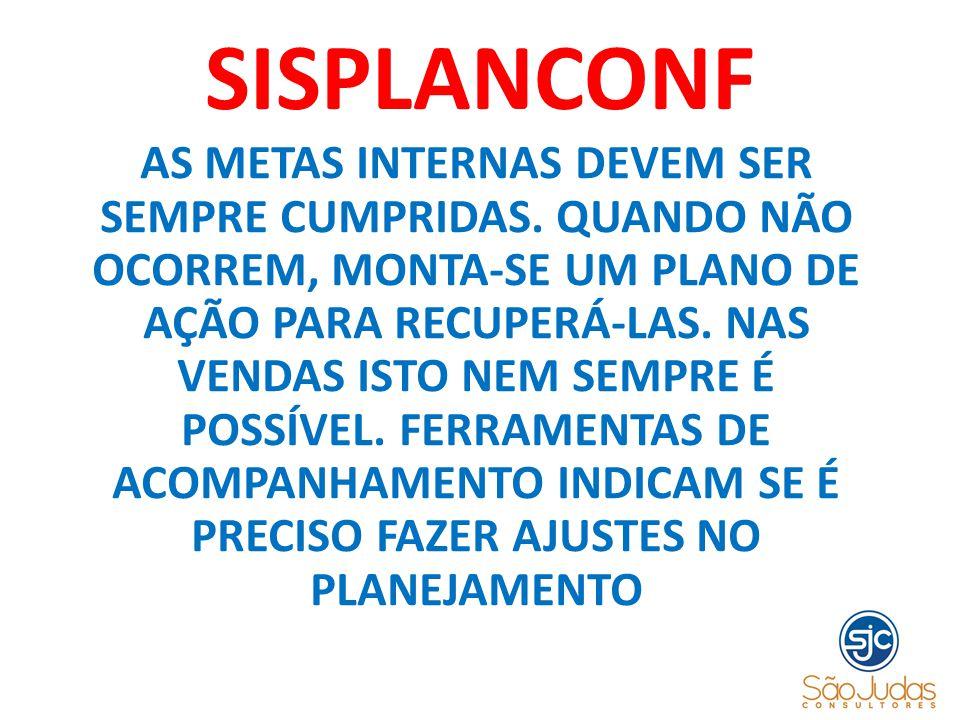 SISPLANCONF