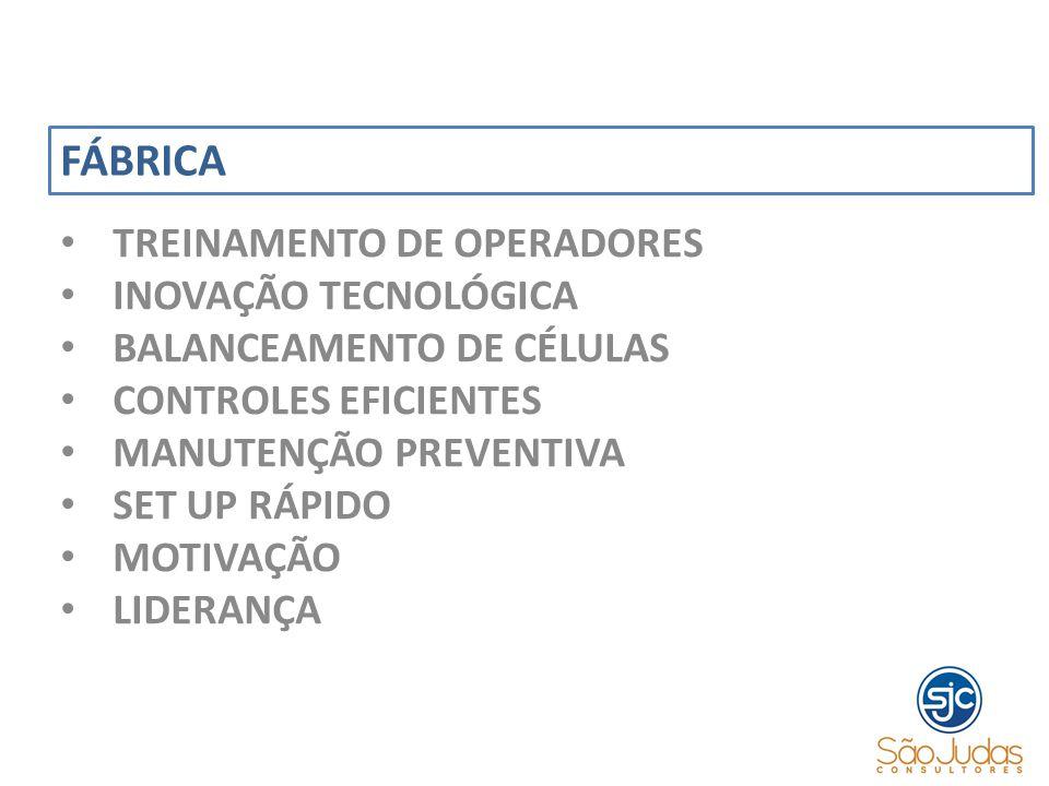 FÁBRICA TREINAMENTO DE OPERADORES INOVAÇÃO TECNOLÓGICA