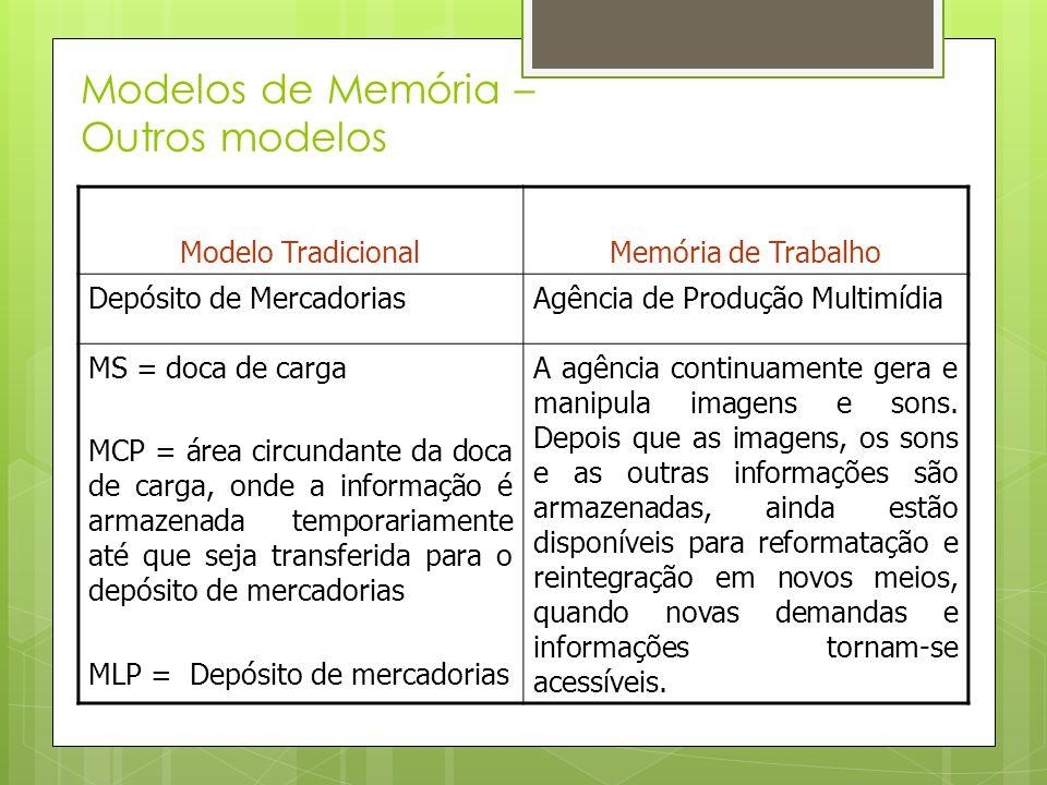 Modelos de Memória – Outros modelos