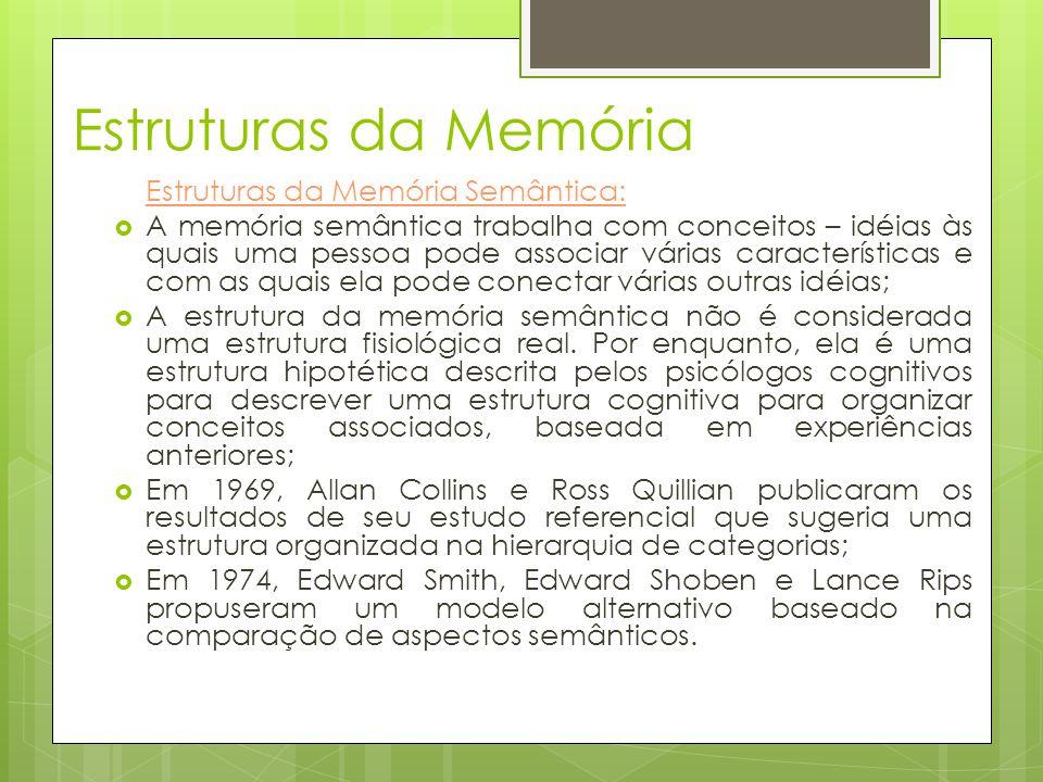 Estruturas da Memória Estruturas da Memória Semântica: