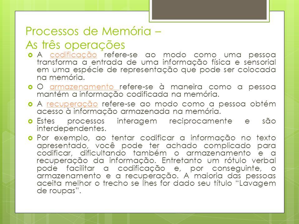 Processos de Memória – As três operações
