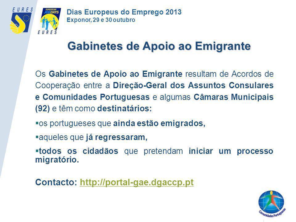 Gabinetes de Apoio ao Emigrante