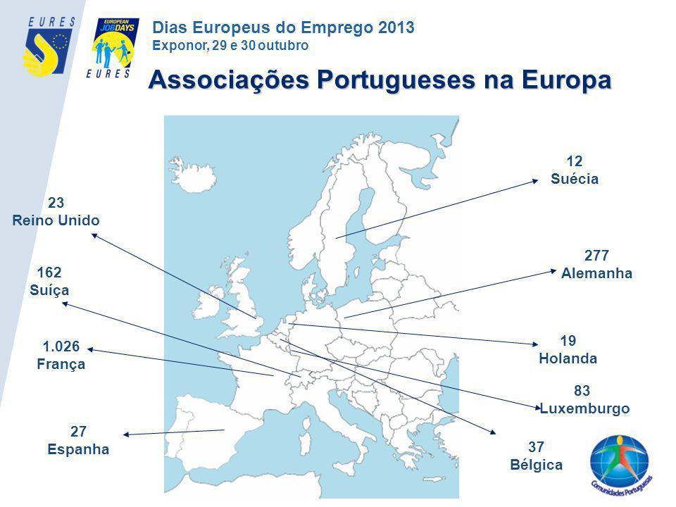 Associações Portugueses na Europa