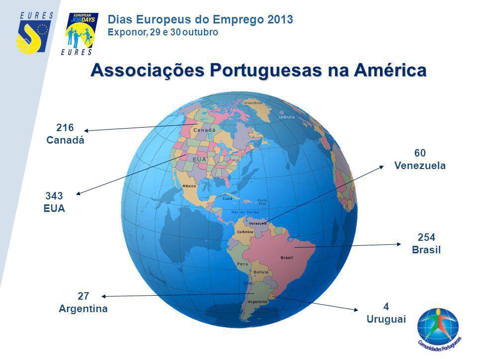 Associações Portuguesas na América