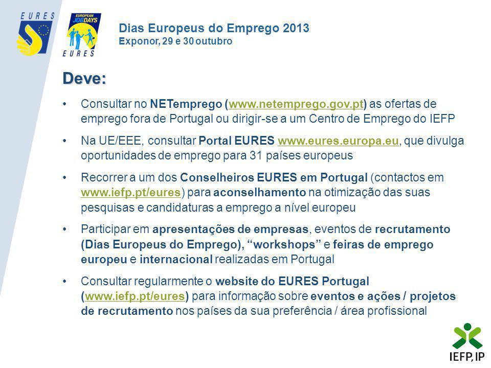 Deve: Dias Europeus do Emprego 2013