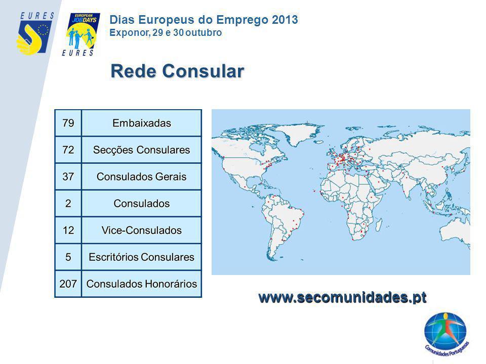 Rede Consular www.secomunidades.pt Dias Europeus do Emprego 2013