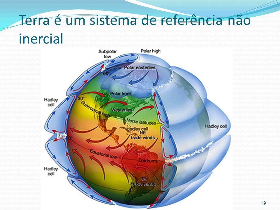 Terra é um sistema de referência não inercial
