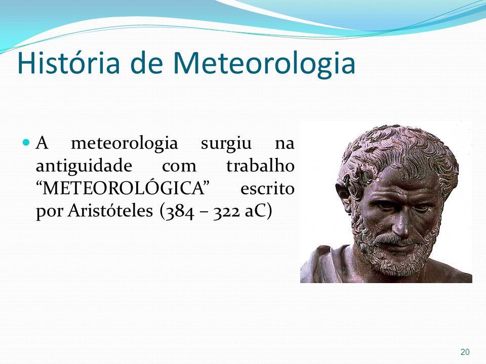 História de Meteorologia