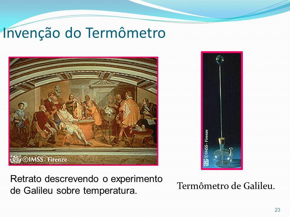 Invenção do Termômetro