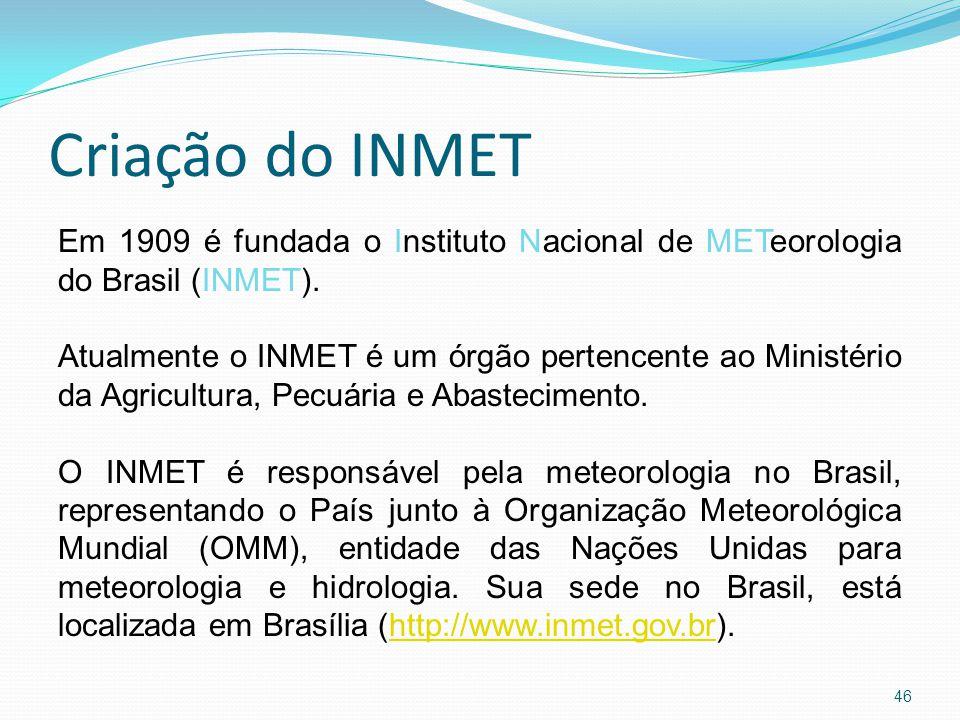 Criação do INMET Em 1909 é fundada o Instituto Nacional de METeorologia do Brasil (INMET).