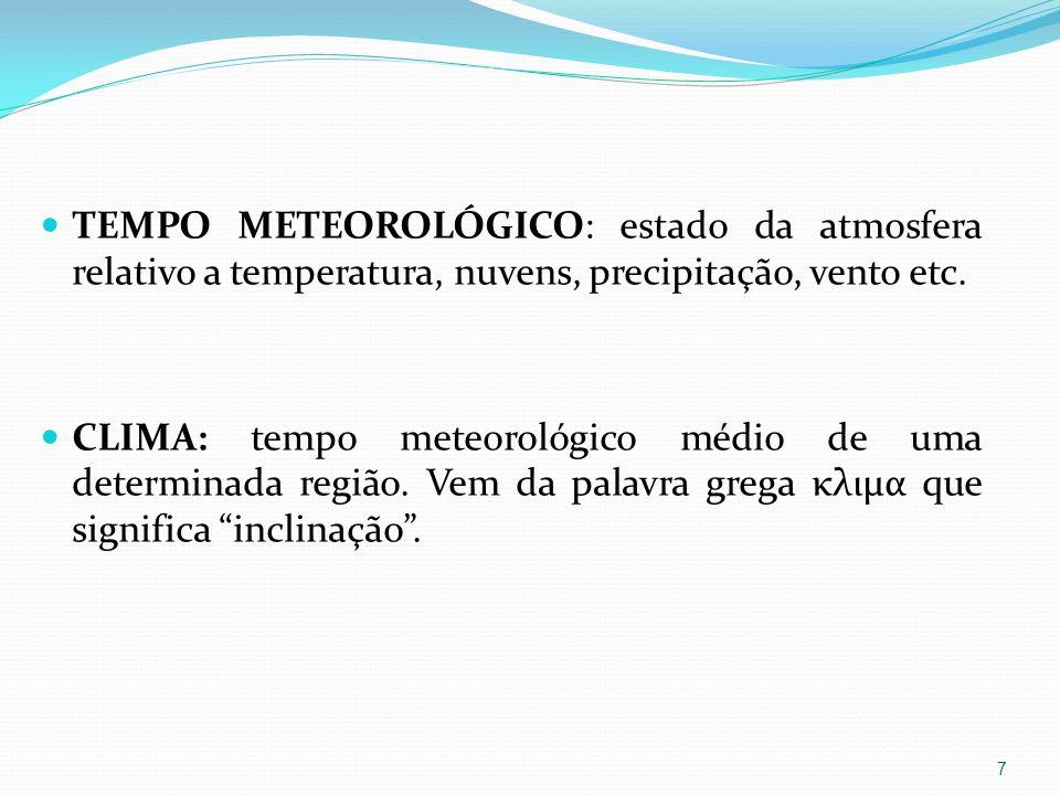 TEMPO METEOROLÓGICO: estado da atmosfera relativo a temperatura, nuvens, precipitação, vento etc.