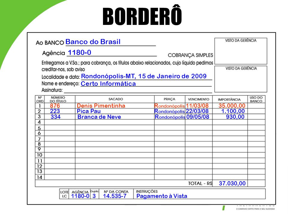 BORDERÔ Banco do Brasil 1180-0 Rondonópolis-MT, 15 de Janeiro de 2009