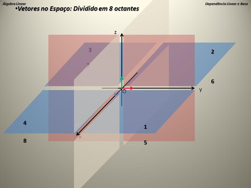 x y o z Vetores no Espaço: Dividido em 8 octantes 3 2 7 6 4 1 8 5