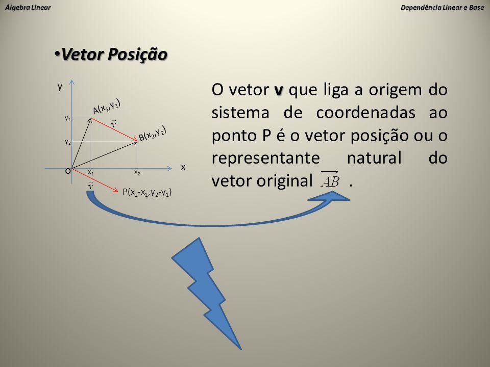 Vetor Posição x. y. o. A(x1,y1) B(x2,y2) y1. y2. x2. x1. P(x2-x1,y2-y1)