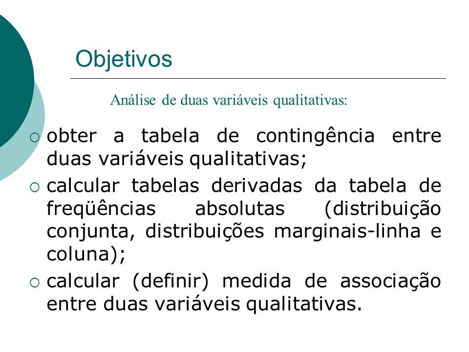 Objetivos Análise de duas variáveis qualitativas: obter a tabela de contingência entre duas variáveis qualitativas;