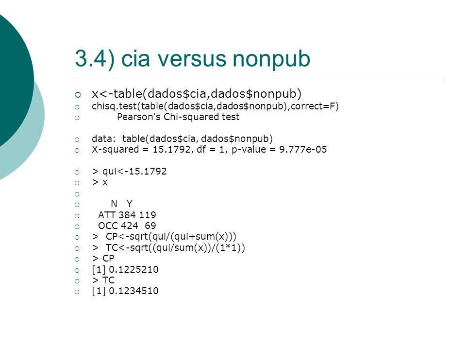 3.4) cia versus nonpub x<-table(dados$cia,dados$nonpub)
