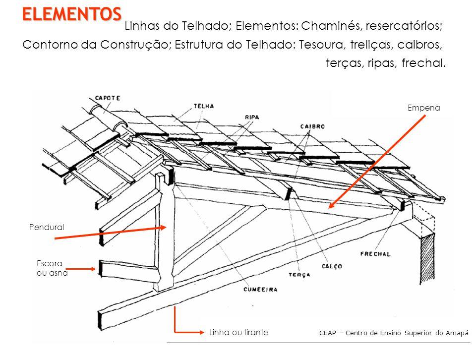 ELEMENTOS Linhas do Telhado; Elementos: Chaminés, resercatórios;