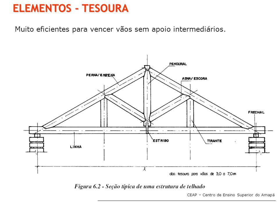 ELEMENTOS - TESOURA Muito eficientes para vencer vãos sem apoio intermediários.