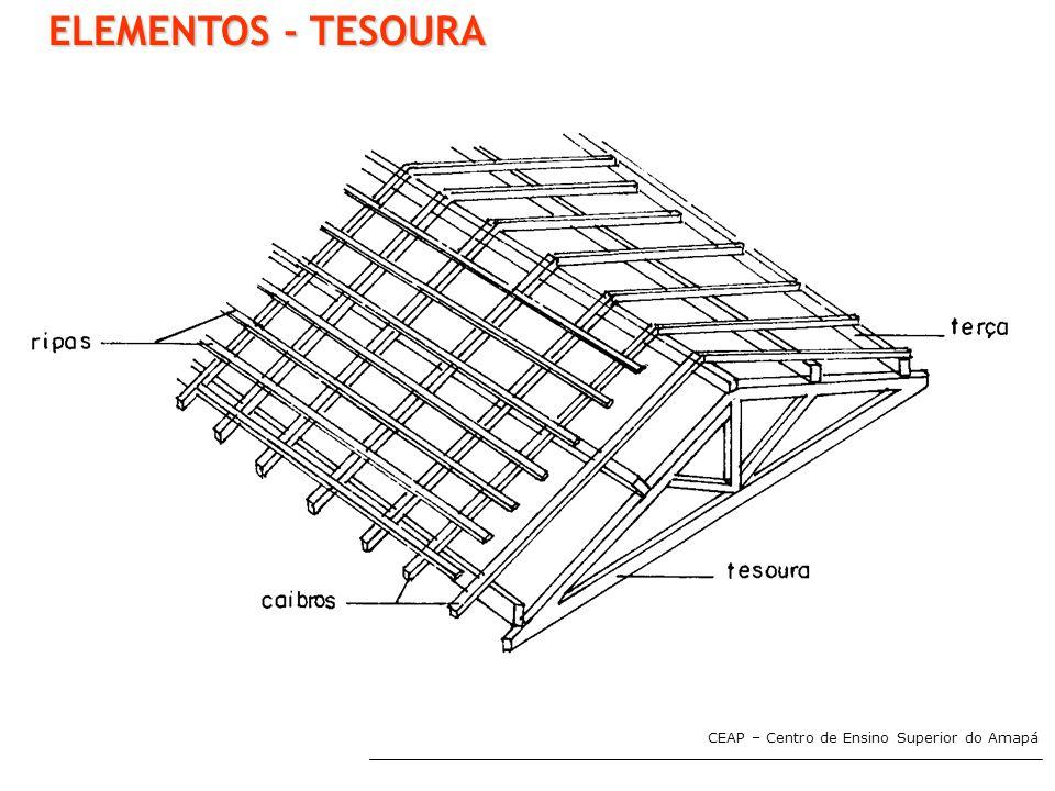 ELEMENTOS - TESOURA CEAP – Centro de Ensino Superior do Amapá