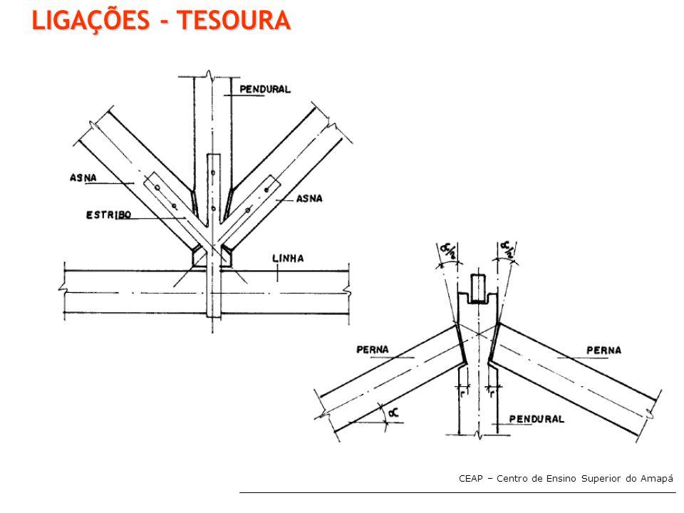 LIGAÇÕES - TESOURA CEAP – Centro de Ensino Superior do Amapá