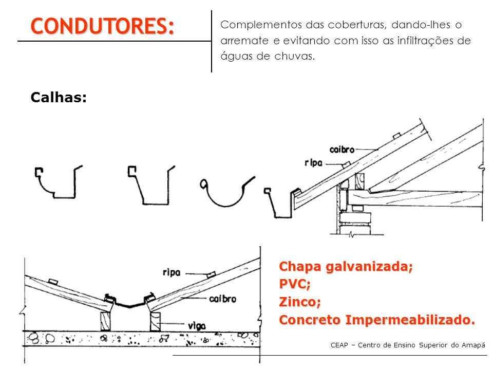CONDUTORES: Calhas: Chapa galvanizada; PVC; Zinco;