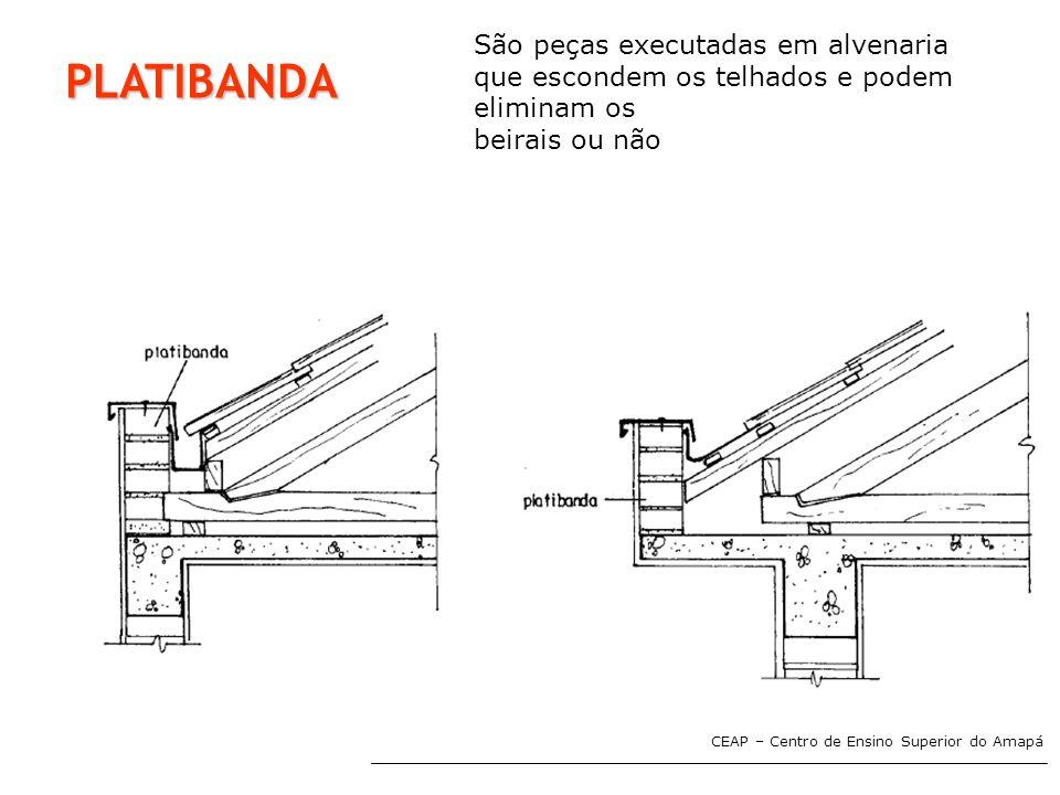 São peças executadas em alvenaria que escondem os telhados e podem eliminam os