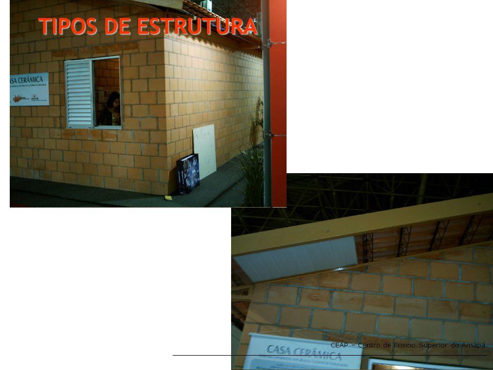 TIPOS DE ESTRUTURA CEAP – Centro de Ensino Superior do Amapá