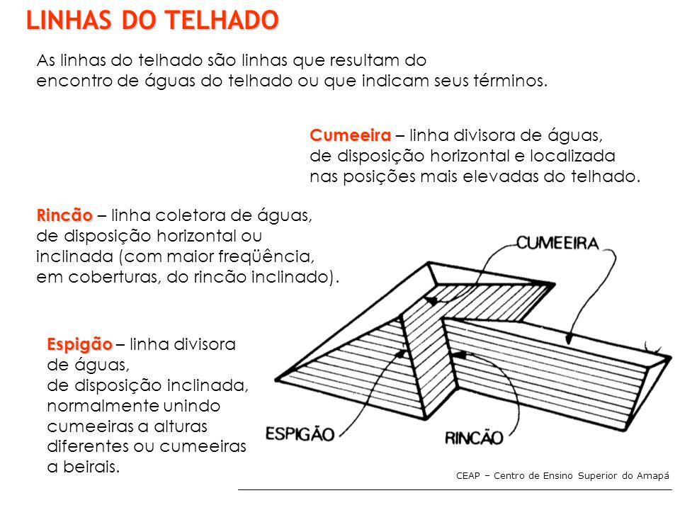 LINHAS DO TELHADO As linhas do telhado são linhas que resultam do