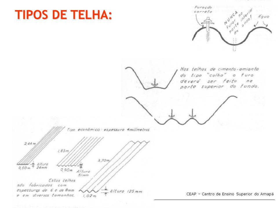 TIPOS DE TELHA: CEAP – Centro de Ensino Superior do Amapá