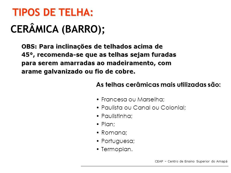 TIPOS DE TELHA: CERÂMICA (BARRO);