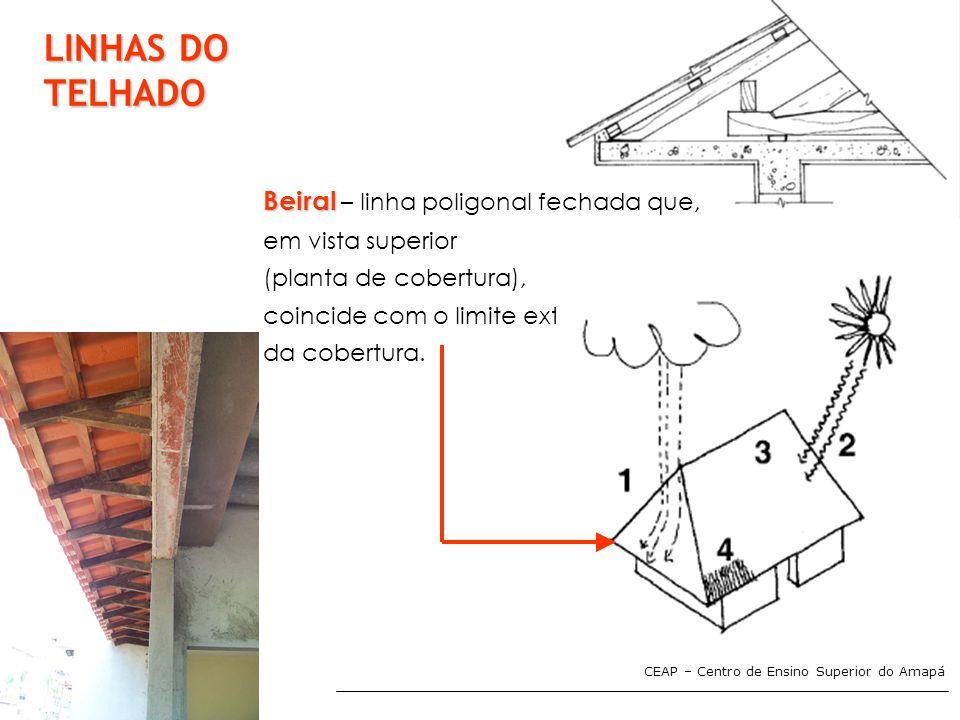 LINHAS DO TELHADO Beiral – linha poligonal fechada que,